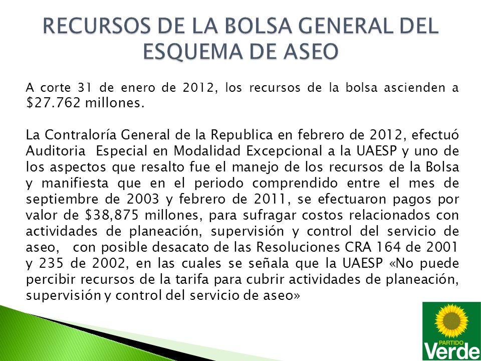 A corte 31 de enero de 2012, los recursos de la bolsa ascienden a $27.762 millones.