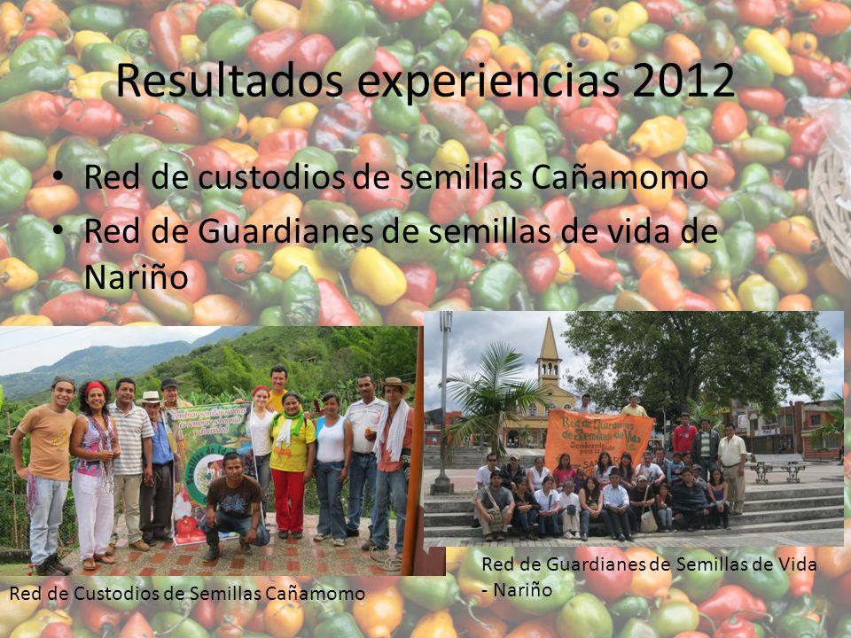 Resultados experiencias 2012 Red de custodios de semillas Cañamomo Red de Guardianes de semillas de vida de Nariño Red de Custodios de Semillas Cañamomo Red de Guardianes de Semillas de Vida - Nariño