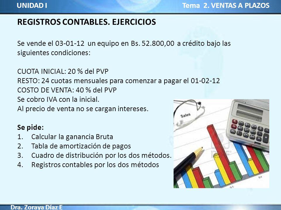 UNIDAD I Tema 2. VENTAS A PLAZOS Dra. Zoraya Díaz E REGISTROS CONTABLES. EJERCICIOS Se vende el 03-01-12 un equipo en Bs. 52.800,00 a crédito bajo las