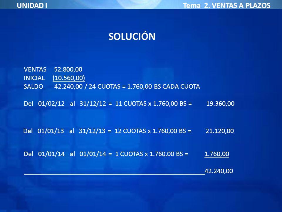 UNIDAD I Tema 2. VENTAS A PLAZOS Dra. Zoraya Diaz E SOLUCIÓN VENTAS 52.800,00 INICIAL (10.560,00) SALDO 42.240,00 / 24 CUOTAS = 1.760,00 BS CADA CUOTA