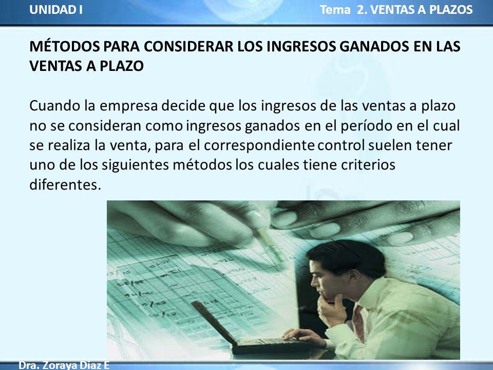 UNIDAD I Tema 2. VENTAS A PLAZOS Dra. Zoraya Diaz E MÉTODOS PARA CONSIDERAR LOS INGRESOS GANADOS EN LAS VENTAS A PLAZO Cuando la empresa decide que lo