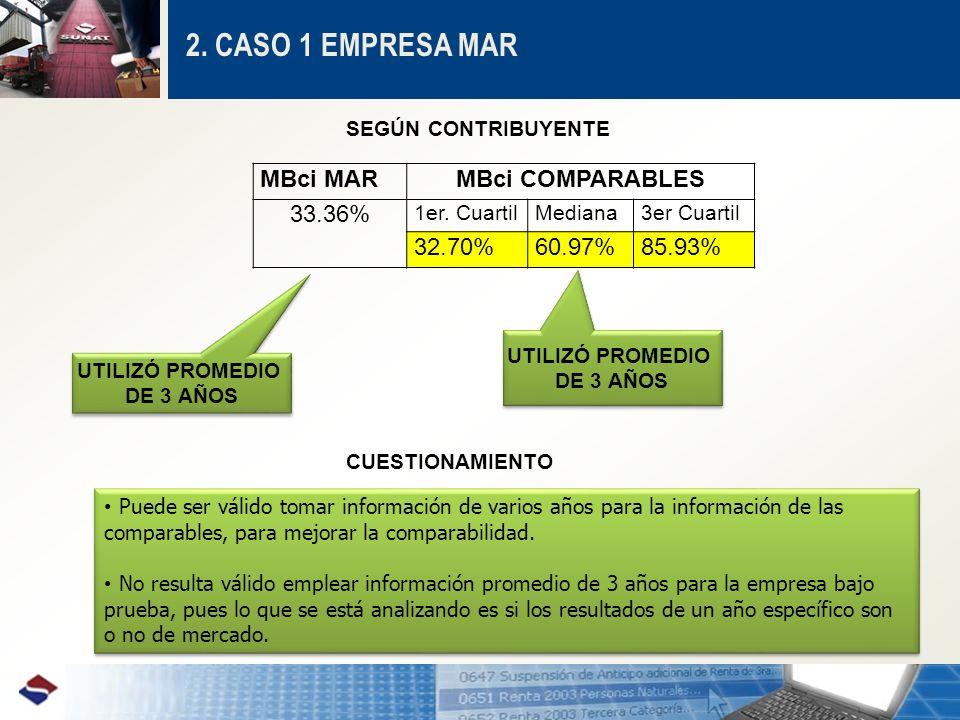 2. CASO 1 EMPRESA MAR MBci MARMBci COMPARABLES 33.36% 1er. CuartilMediana3er Cuartil 32.70%60.97%85.93% UTILIZÓ PROMEDIO DE 3 AÑOS UTILIZÓ PROMEDIO DE
