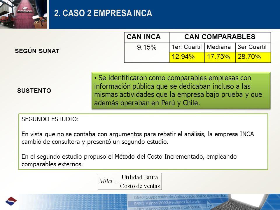 2. CASO 2 EMPRESA INCA CAN INCACAN COMPARABLES 9.15% 1er. CuartilMediana3er Cuartil 12.94%17.75%28.70% SEGÚN SUNAT SUSTENTO Se identificaron como comp