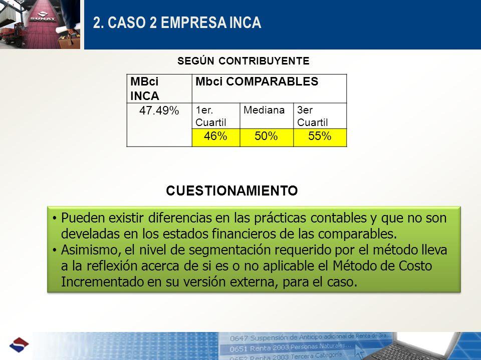 2. CASO 2 EMPRESA INCA MBci INCA Mbci COMPARABLES 47.49% 1er. Cuartil Mediana3er Cuartil 46%50%55% SEGÚN CONTRIBUYENTE CUESTIONAMIENTO Pueden existir