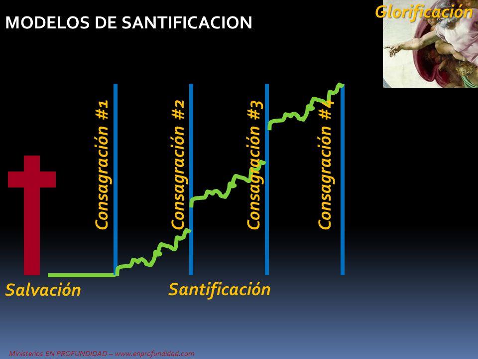 Ministerios EN PROFUNDIDAD – www.enprofundidad.com MODELOS DE SANTIFICACION Consagración #1 Salvación SantificaciónGlorificación Consagración #2Consag