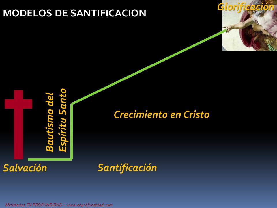 Ministerios EN PROFUNDIDAD – www.enprofundidad.com MODELOS DE SANTIFICACION Bautismo del Espíritu Santo Salvación Crecimiento en CristoGlorificación S