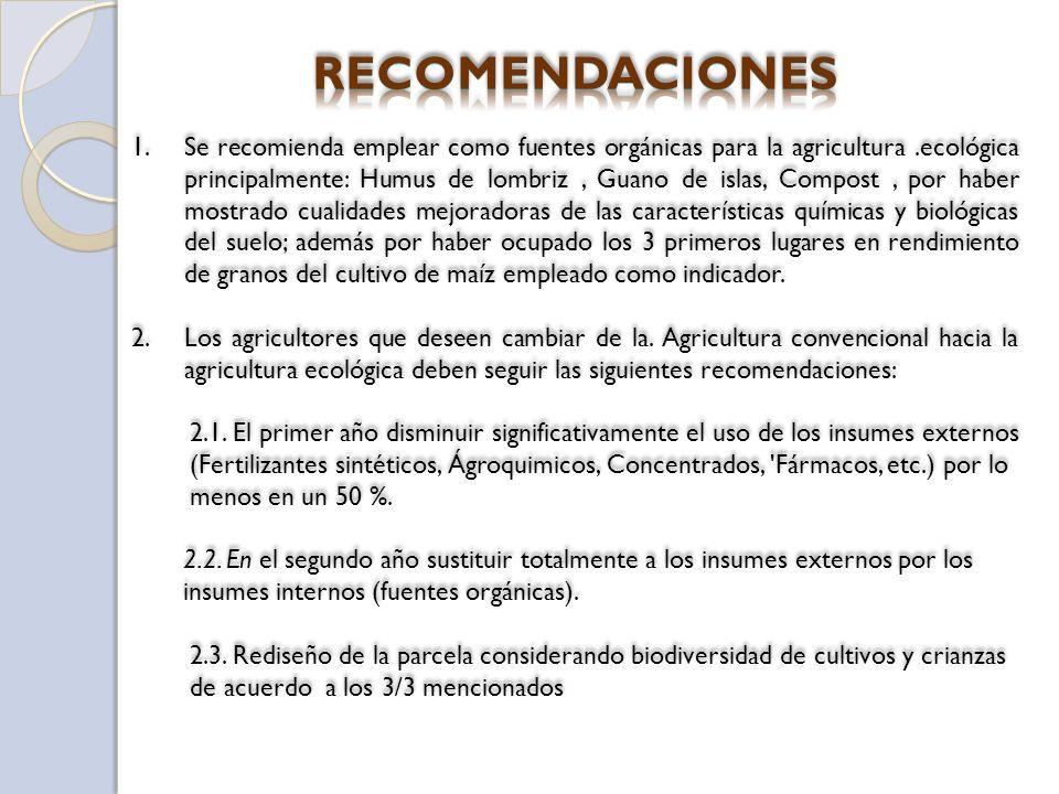1.Se recomienda emplear como fuentes orgánicas para la agricultura.ecológica principalmente: Humus de lombriz, Guano de islas, Compost, por haber most