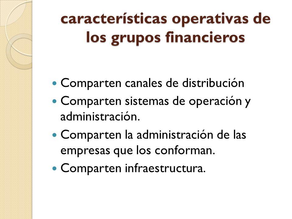 características operativas de los grupos financieros Comparten canales de distribución Comparten sistemas de operación y administración. Comparten la