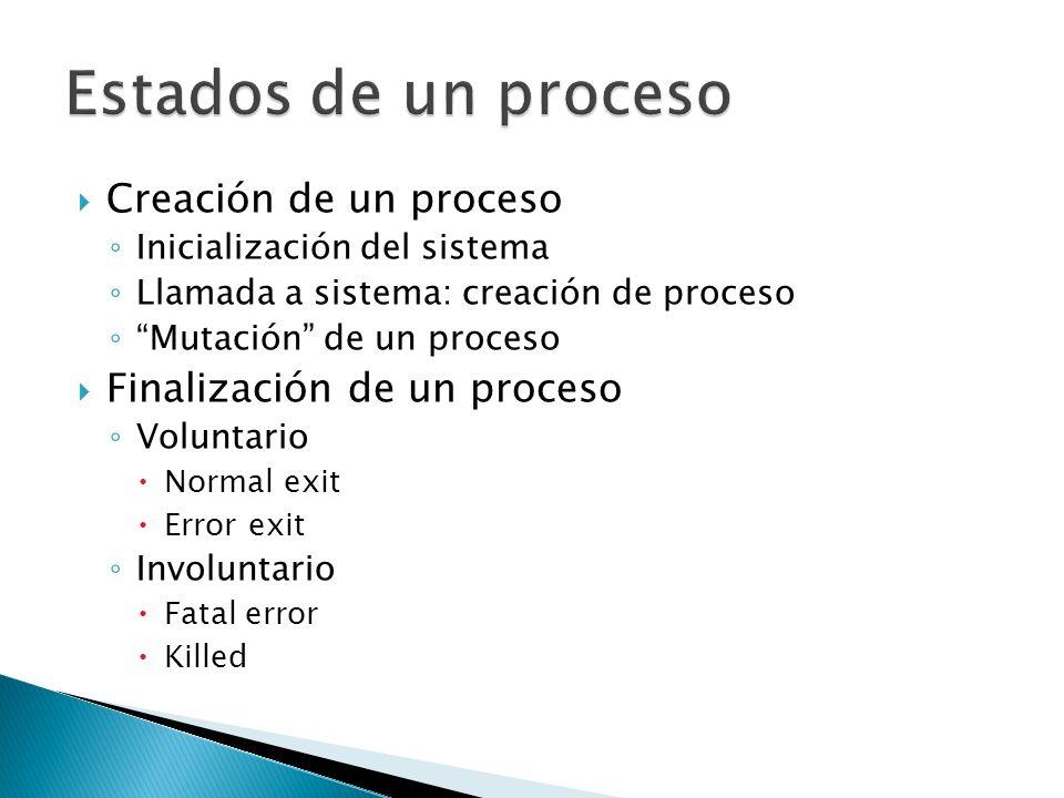 Creación de un proceso Inicialización del sistema Llamada a sistema: creación de proceso Mutación de un proceso Finalización de un proceso Voluntario
