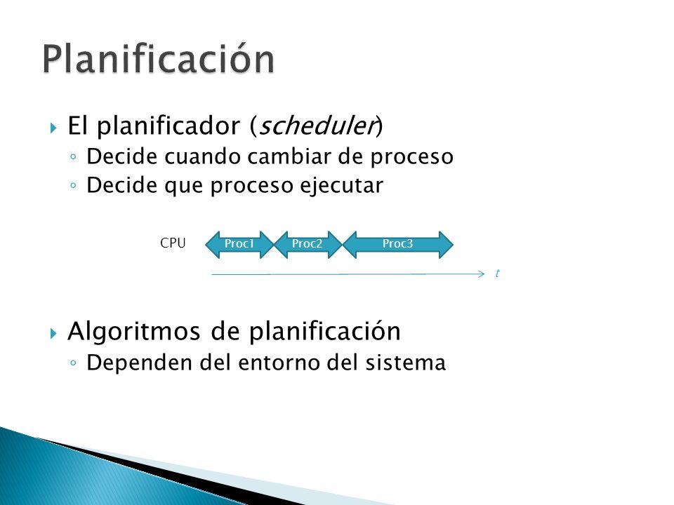 El planificador (scheduler) Decide cuando cambiar de proceso Decide que proceso ejecutar Algoritmos de planificación Dependen del entorno del sistema