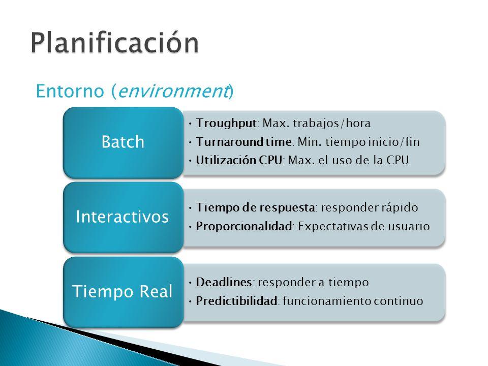 Entorno (environment) Troughput: Max. trabajos/hora Turnaround time: Min. tiempo inicio/fin Utilización CPU: Max. el uso de la CPU Batch Tiempo de res