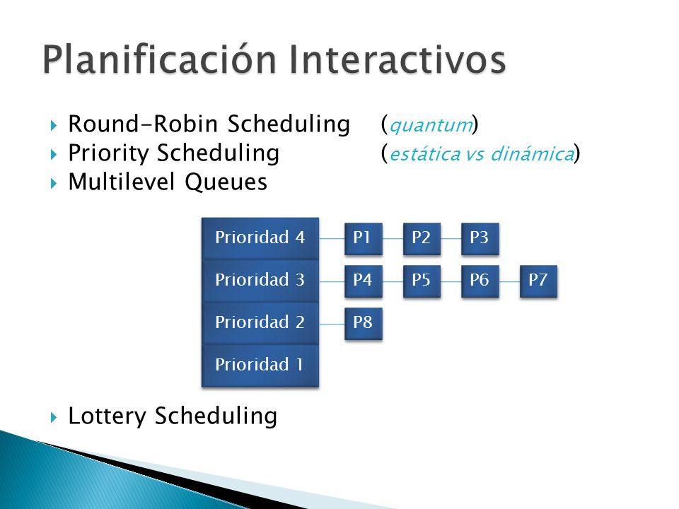 Round-Robin Scheduling ( quantum ) Priority Scheduling ( estática vs dinámica ) Multilevel Queues Lottery Scheduling Prioridad 4 Prioridad 3 Prioridad