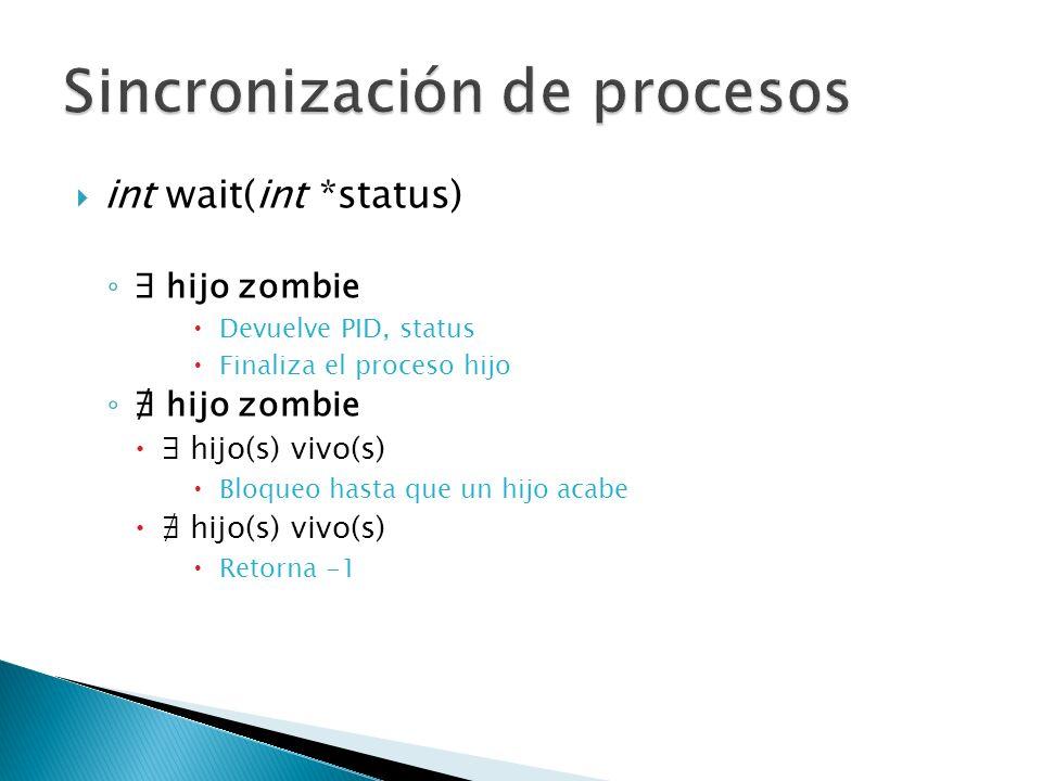 int wait(int *status) hijo zombie Devuelve PID, status Finaliza el proceso hijo hijo zombie hijo(s) vivo(s) Bloqueo hasta que un hijo acabe hijo(s) vi