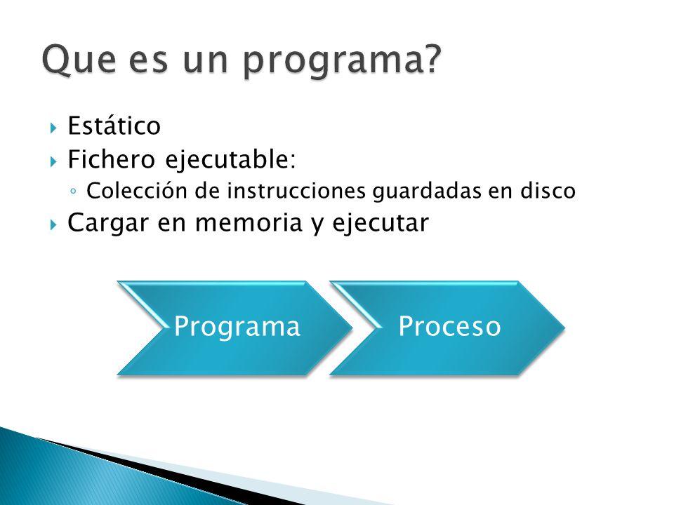 Unidad de asignación de recursos que proporciona el SO (memoria, flujos, canales) La cantidad de recursos de un proceso es dinámica (se asignan/se liberan) Los procesos se gestionan mediante llamadas a sistema Crear/destruir/modificar/consultar