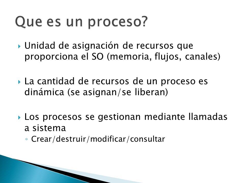 Unidad de asignación de recursos que proporciona el SO (memoria, flujos, canales) La cantidad de recursos de un proceso es dinámica (se asignan/se lib
