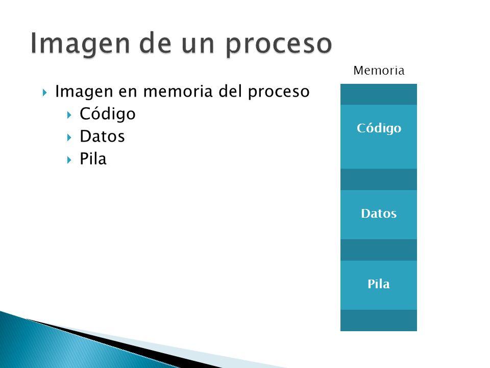 Código Datos Pila Memoria Imagen en memoria del proceso Código Datos Pila