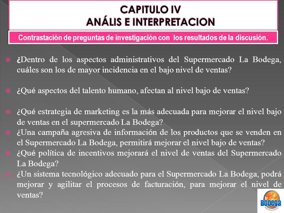 ¿ Dentro de los aspectos administrativos del Supermercado La Bodega, cu á les son los de mayor incidencia en el bajo nivel de ventas? ¿ Qu é aspectos
