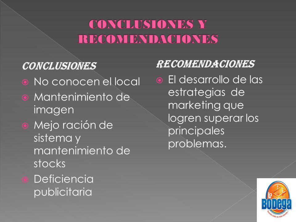 CONCLUSIONES No conocen el local Mantenimiento de imagen Mejo ración de sistema y mantenimiento de stocks Deficiencia publicitaria RECOMENDACIONES El