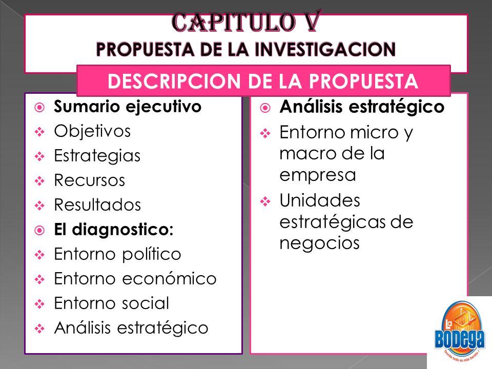 Sumario ejecutivo Objetivos Estrategias Recursos Resultados El diagnostico: Entorno político Entorno económico Entorno social Análisis estratégico Ent