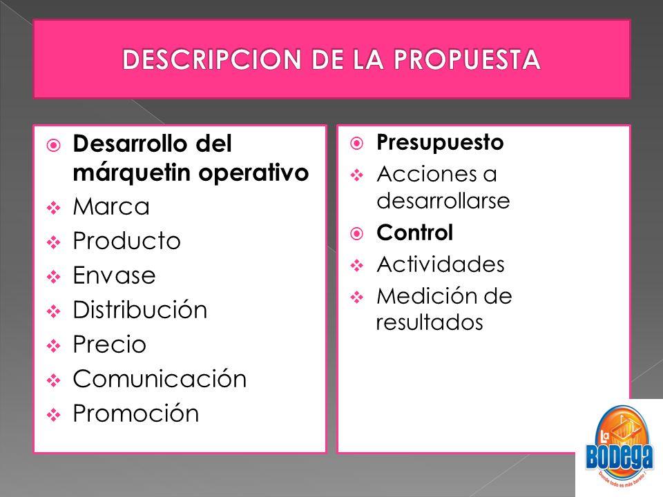 Desarrollo del márquetin operativo Marca Producto Envase Distribución Precio Comunicación Promoción Presupuesto Acciones a desarrollarse Control Activ