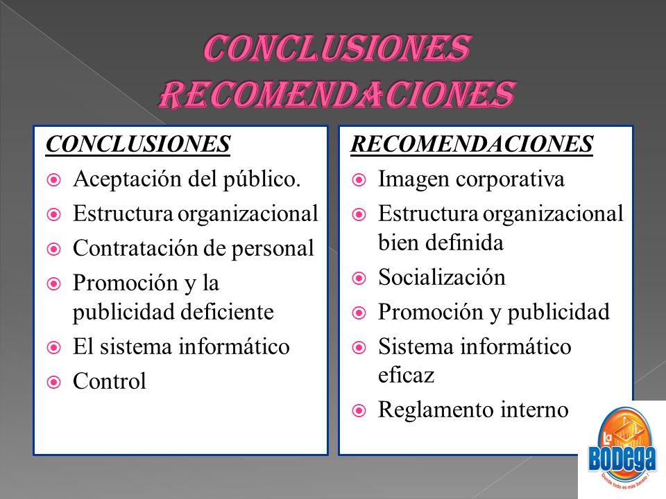 CONCLUSIONES Aceptación del público. Estructura organizacional Contratación de personal Promoción y la publicidad deficiente El sistema informático Co