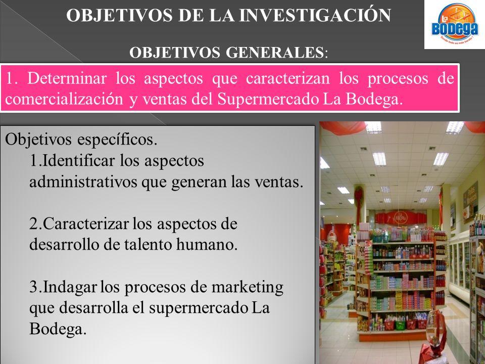 OBJETIVOS DE LA INVESTIGACIÓN OBJETIVOS GENERALES: Objetivos espec í ficos. 1.Identificar los aspectos administrativos que generan las ventas. 2.Carac