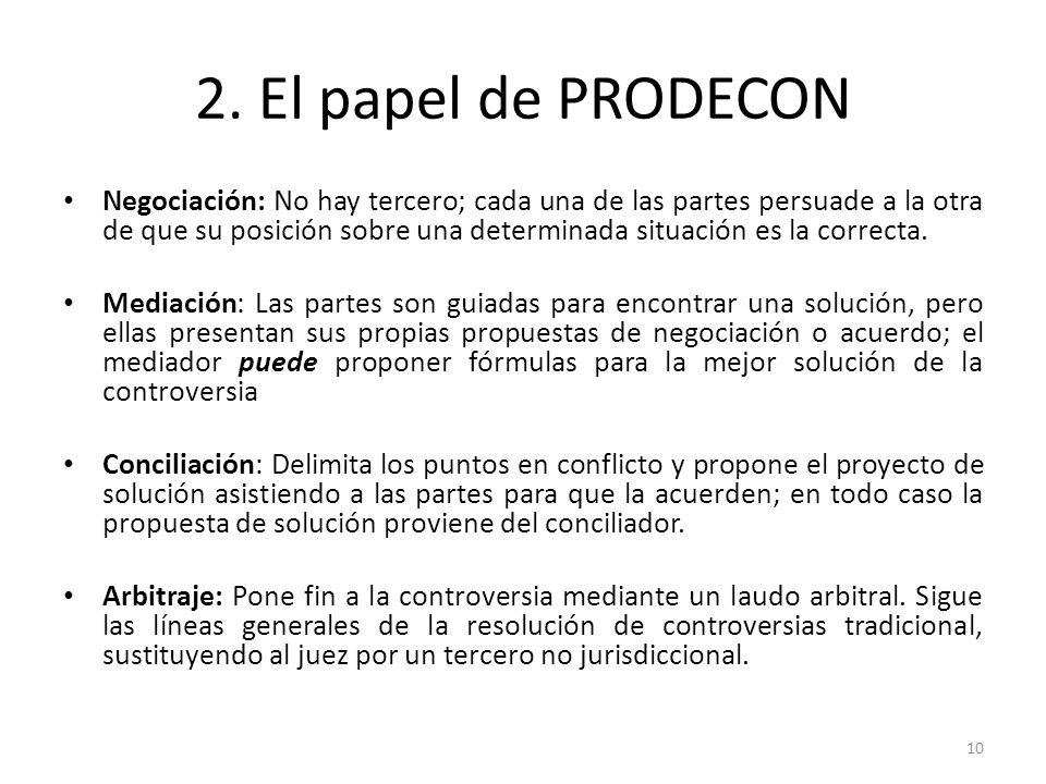 2. El papel de PRODECON Negociación: No hay tercero; cada una de las partes persuade a la otra de que su posición sobre una determinada situación es l
