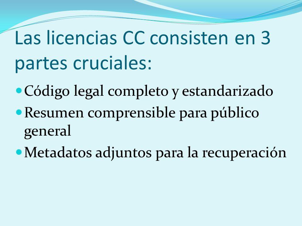 Las licencias CC consisten en 3 partes cruciales: Código legal completo y estandarizado Resumen comprensible para público general Metadatos adjuntos para la recuperación