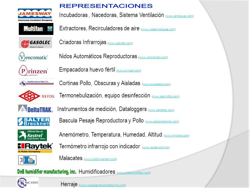 SS FOG Incubadoras, Nacedoras, Sistema Ventilación (www.jamesway.com)www.jamesway.com Extractores, Recirculadores de aire (www.vostermansusa.com)www.v