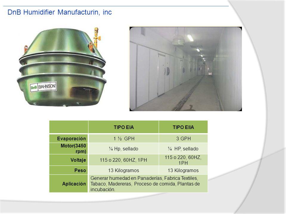 DnB Humidifier Manufacturin, inc TIPO EIATIPO EIIA Evaporación 1 ½ GPH 3 GPH Motor(3450 rpm) ¼ Hp, sellado¼ HP, sellado Voltaje115 o 220, 60HZ, 1PH Pe