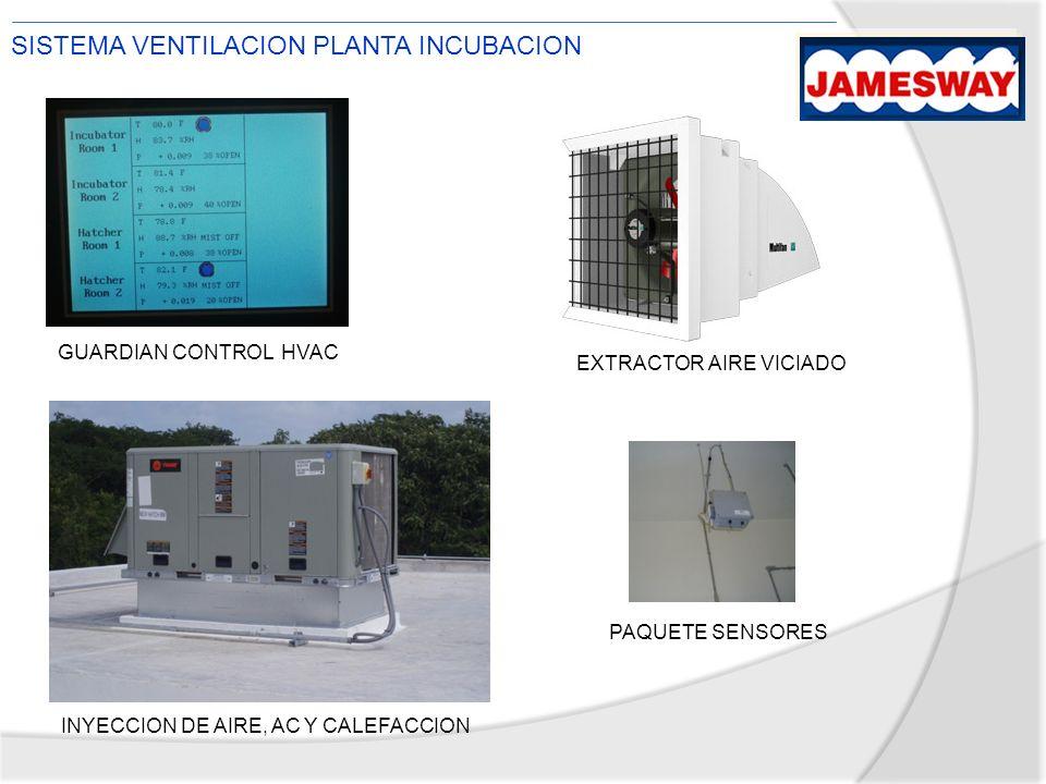 SISTEMA VENTILACION PLANTA INCUBACION GUARDIAN CONTROL HVAC EXTRACTOR AIRE VICIADO INYECCION DE AIRE, AC Y CALEFACCION PAQUETE SENSORES