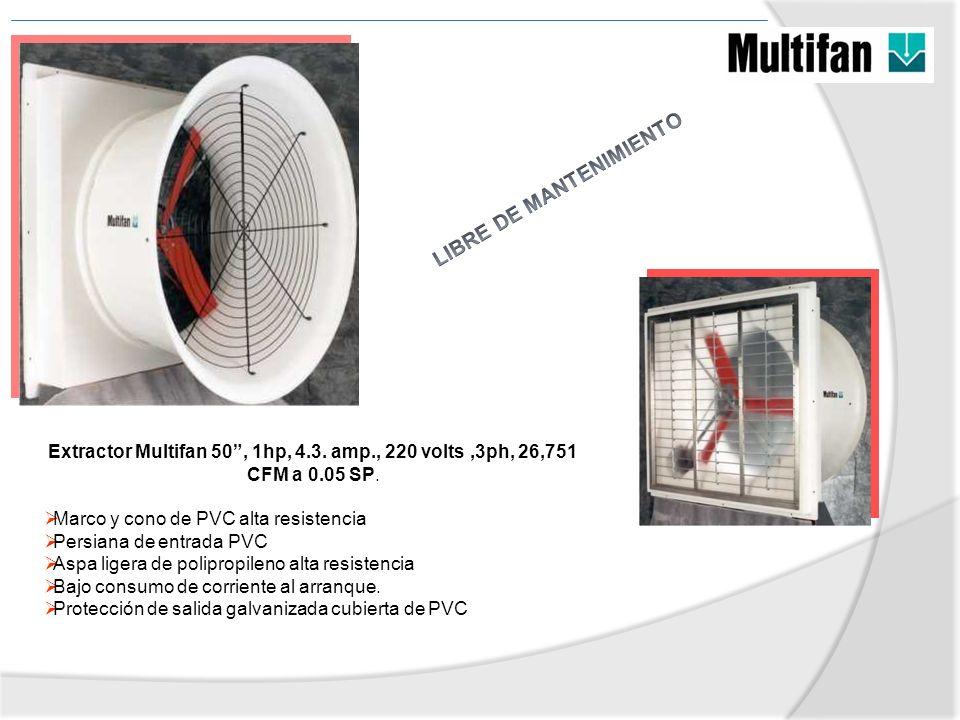 Extractor Multifan 50, 1hp, 4.3. amp., 220 volts,3ph, 26,751 CFM a 0.05 SP. Marco y cono de PVC alta resistencia Persiana de entrada PVC Aspa ligera d