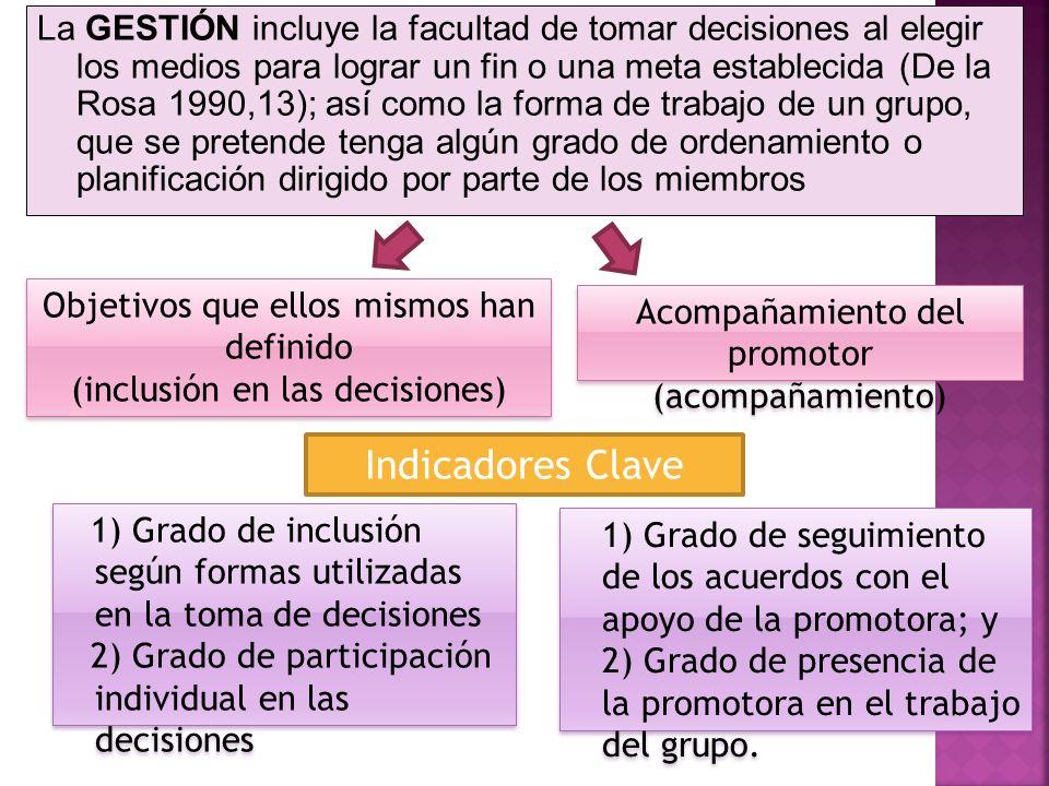 La GESTIÓN incluye la facultad de tomar decisiones al elegir los medios para lograr un fin o una meta establecida (De la Rosa 1990,13); así como la forma de trabajo de un grupo, que se pretende tenga algún grado de ordenamiento o planificación dirigido por parte de los miembros Acompañamiento del promotor (acompañamiento) 1)Grado de seguimiento de los acuerdos con el apoyo de la promotora; y 2) Grado de presencia de la promotora en el trabajo del grupo.