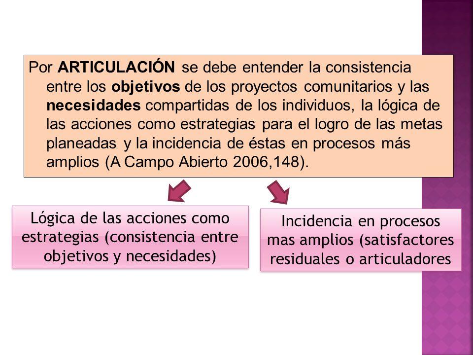 Por ARTICULACIÓN se debe entender la consistencia entre los objetivos de los proyectos comunitarios y las necesidades compartidas de los individuos, la lógica de las acciones como estrategias para el logro de las metas planeadas y la incidencia de éstas en procesos más amplios (A Campo Abierto 2006,148).