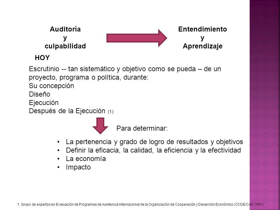 Auditoría y culpabilidad Entendimiento y Aprendizaje Escrutinio -- tan sistemático y objetivo como se pueda – de un proyecto, programa o política, durante: Su concepción Diseño Ejecución Después de la Ejecución (1) HOY La pertenencia y grado de logro de resultados y objetivos Definir la eficacia, la calidad, la eficiencia y la efectividad La economía Impacto Para determinar: 1.