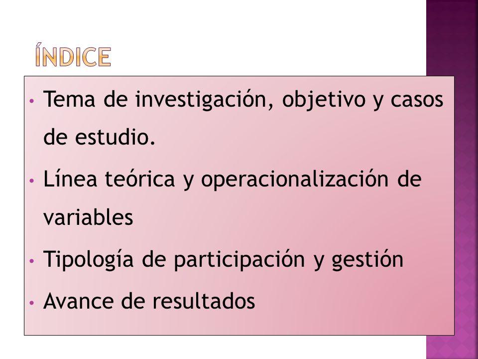 Tema de investigación, objetivo y casos de estudio. Línea teórica y operacionalización de variables Tipología de participación y gestión Avance de res
