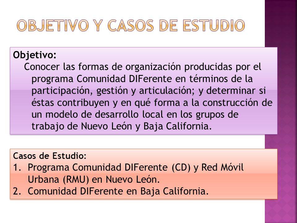 Casos de Estudio: 1.Programa Comunidad DIFerente (CD) y Red Móvil Urbana (RMU) en Nuevo León.