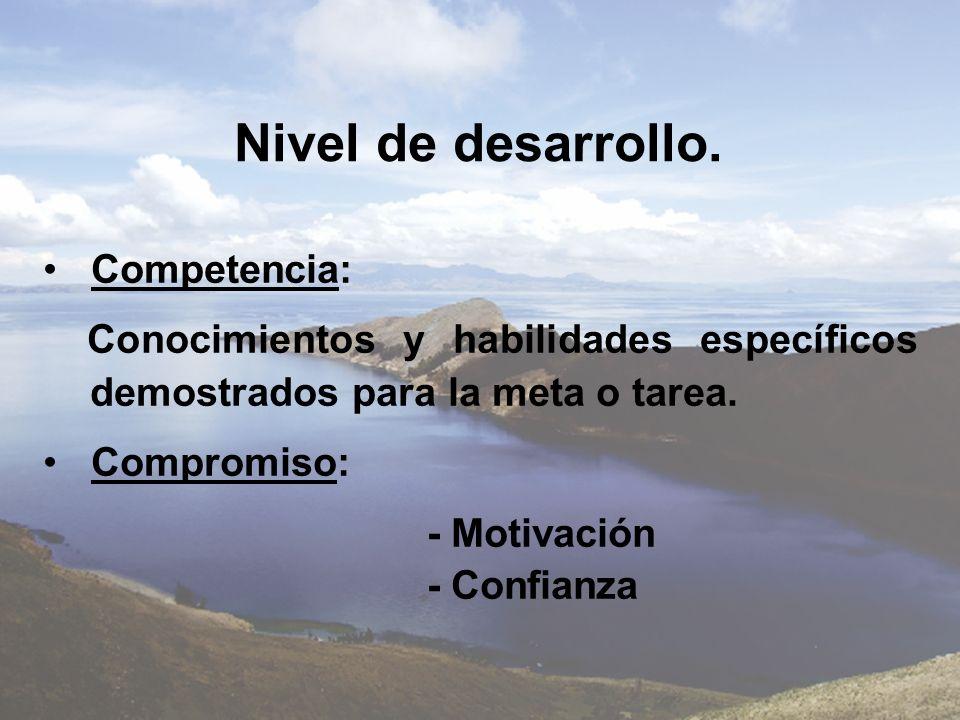 Nivel de desarrollo. Competencia: Conocimientos y habilidades específicos demostrados para la meta o tarea. Compromiso: - Motivación - Confianza