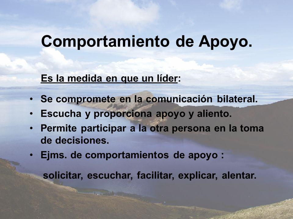 Comportamiento de Apoyo. Es la medida en que un líder: Se compromete en la comunicación bilateral. Escucha y proporciona apoyo y aliento. Permite part