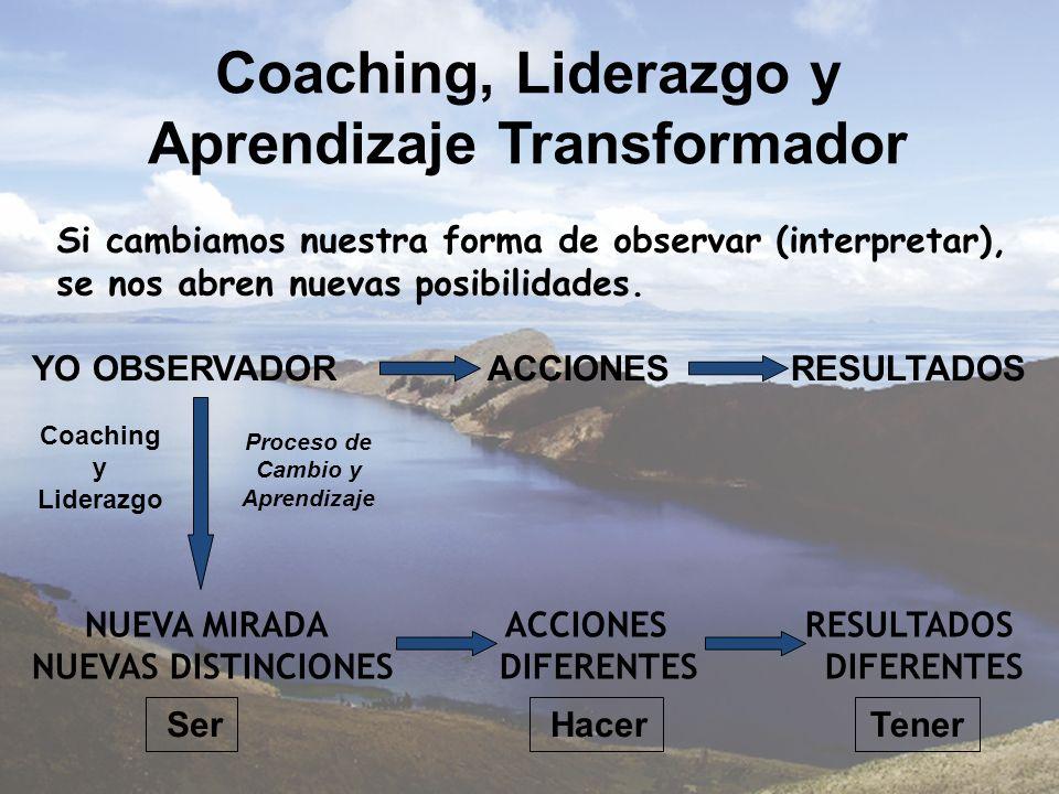 Coaching, Liderazgo y Aprendizaje Transformador YO OBSERVADOR ACCIONES RESULTADOS NUEVA MIRADA ACCIONES RESULTADOS NUEVAS DISTINCIONES DIFERENTES DIFE