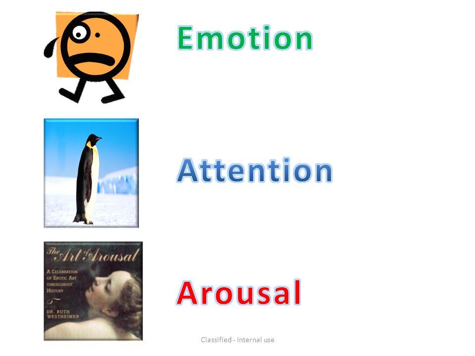 Dimensión de las Emociones Classified - Internal use Insatisfecho Satisfecho Aburrido Ansioso