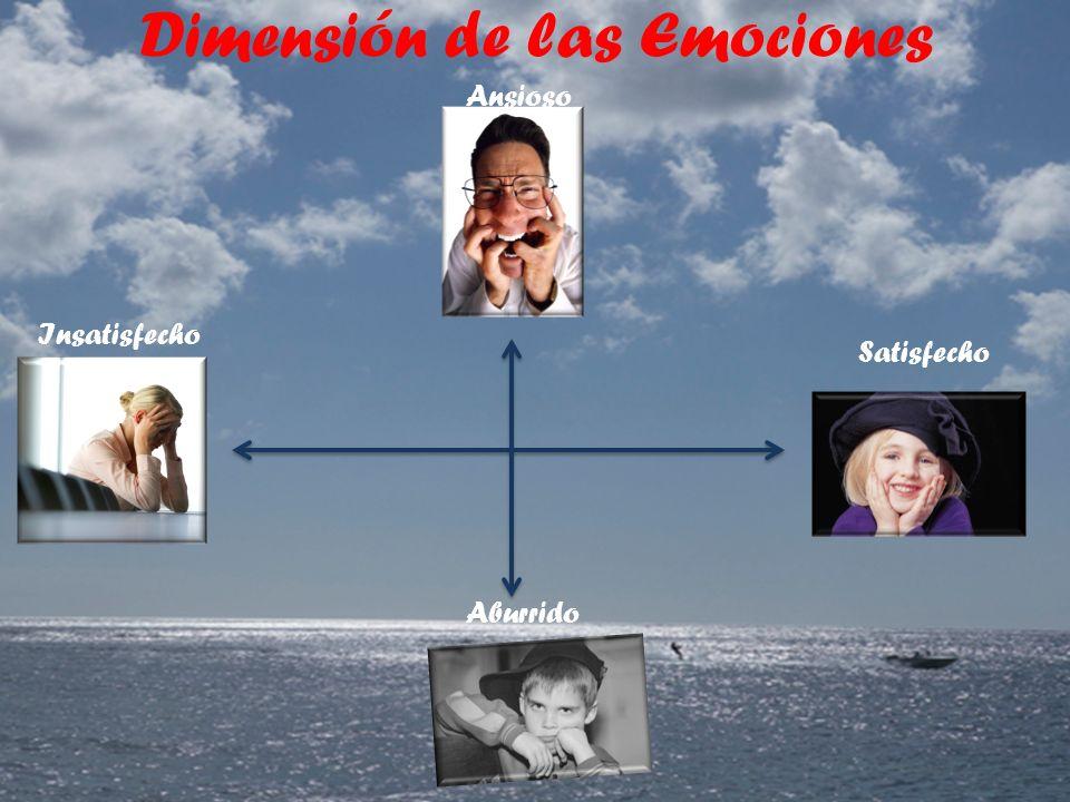 Classified - Internal use Dimensión de las Emociones Classified - Internal use Ansioso Consciencia Cognitiva Insatisfecho Satisfecho Aburrido