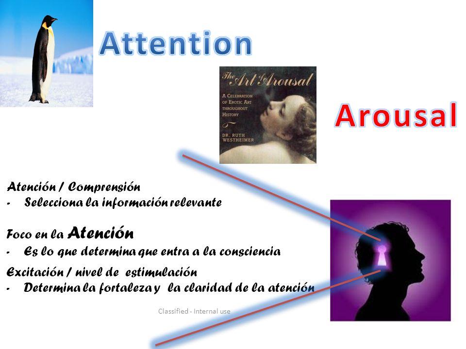 Classified - Internal use Excitación / nivel de estimulación -Determina la fortaleza y la claridad de la atención Atención / Comprensión -Selecciona la información relevante Foco en la Atención -Es lo que determina que entra a la consciencia