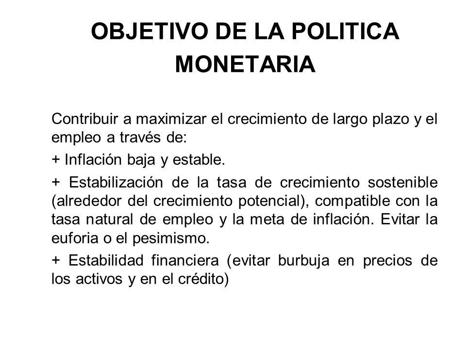 OBJETIVO DE LA POLITICA MONETARIA Contribuir a maximizar el crecimiento de largo plazo y el empleo a través de: + Inflación baja y estable.