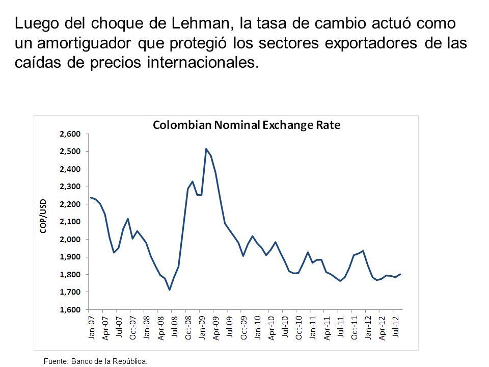 12 El movimiento en las tasas de interés de referencia del Banco de la República refleja esas mismas fases, de acuerdo con una política contracíclica