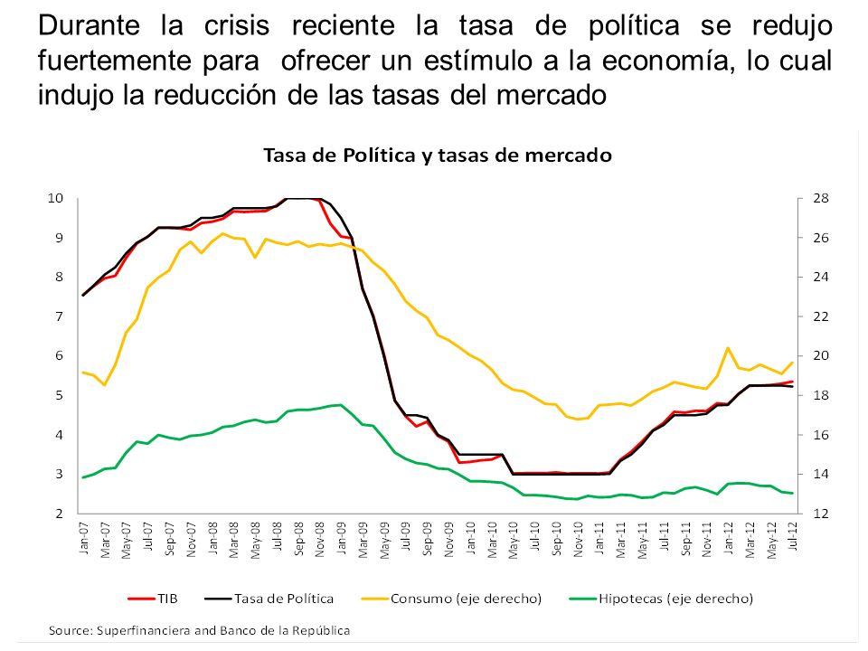 La postura contracíclica de la política monetaria contribuyó durante la década de 2000 a mantener un crecimiento superior al del promedio de América L