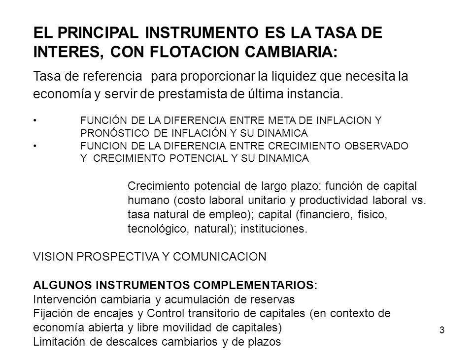 3 EL PRINCIPAL INSTRUMENTO ES LA TASA DE INTERES, CON FLOTACION CAMBIARIA: Tasa de referencia para proporcionar la liquidez que necesita la economía y servir de prestamista de última instancia.