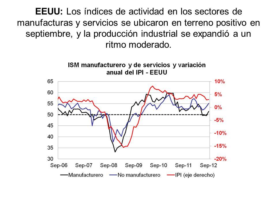Zona del Euro: El mercado laboral en la región sigue deteriorándose.