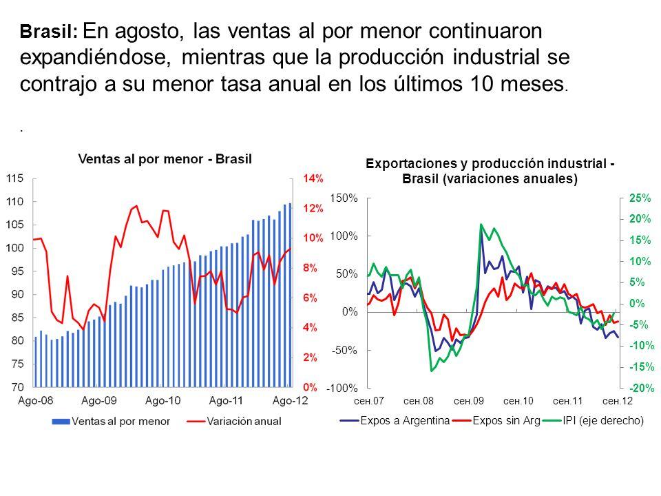 Asia emergente: En el tercer trimestre las exportaciones y la producción industrial siguieron desacelerándose. Fuente: Datastream