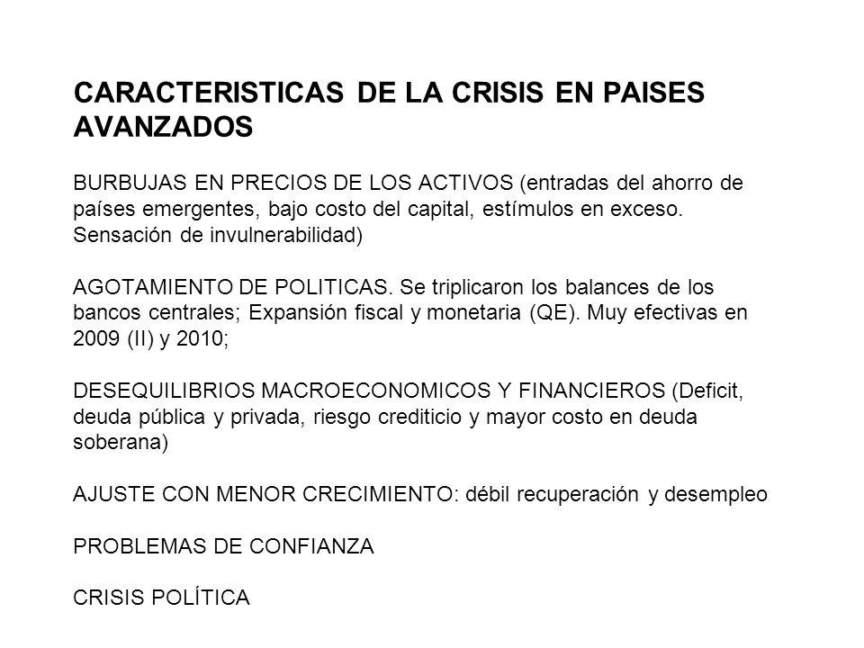 PRONÓSTICOS DE CRECIMIENTO ANALISTAS (para 2013 bajan en solo 3 meses) EEUUZONA EURO Analistas 2012201320122013 Hace 3 meses Actual Hace tres meses Ac